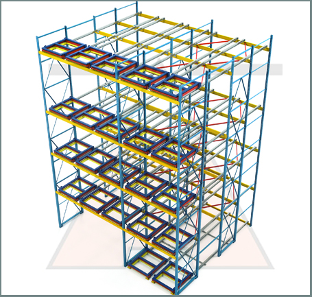 Apex Push-Back Pallet Rack Illustration