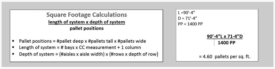 pallet flow racking formula