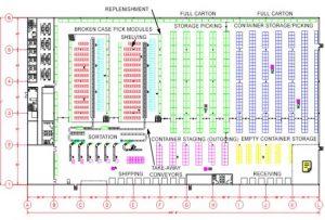 pallet rack layout
