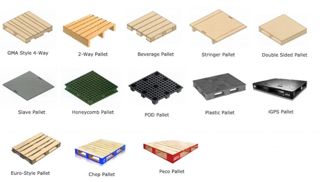 Warehouse Pallet | Pallet Rack Chicago | Apex Warehouse Systems IL|