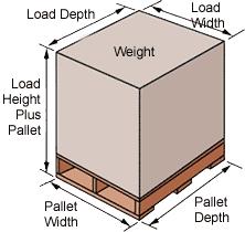 Warehouse Pallet Dimension Apex Rack Design
