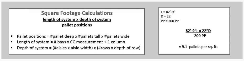 Selective Pallet Rack Formula and Answer