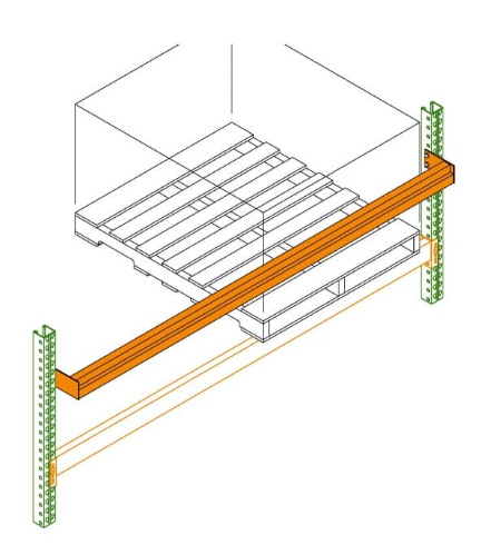 Load Stop Beams for Pallet Rack - Apex Warehouse Systems